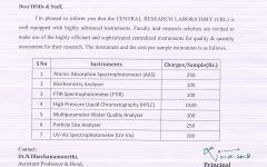(3) Charges Details